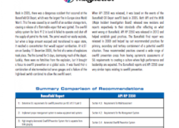 buncefield_report_api_2350_whitepaper