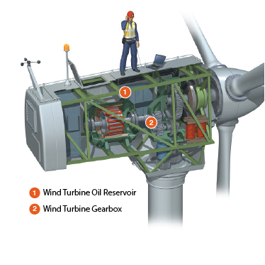 efficiency_of_wind_turbines_image